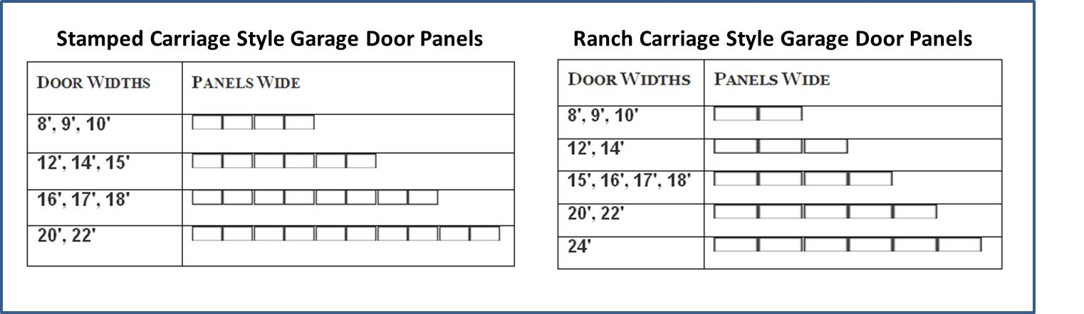 stamped-carriage-style-panels