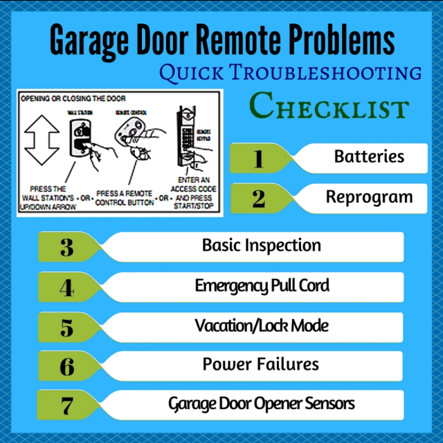 garage-door-troubleshooting-diagram